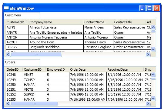 WPF and SQLite Database