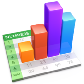 Numbers for macv3.5.3 官方最